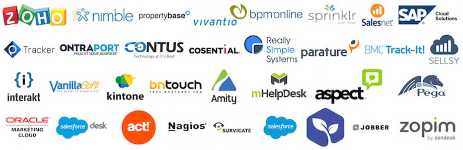 Best CRM For Small Business Image